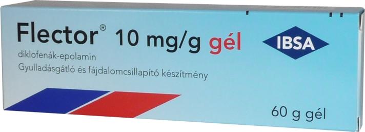 Hát- és derékfájás | BENU Gyógyszertárak