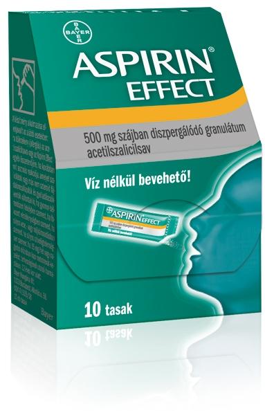 Aspirin online