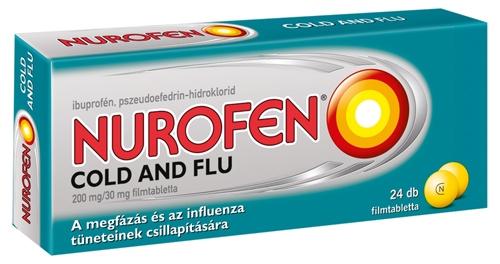 10 házi gyógymód megfázásra: olcsóbb, mint a gyógyszer! | grafarita.hu